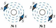 Задание по физике для 8 класса - Магнитное поле
